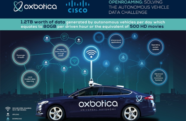 Oxbotica and Cisco to solve autonomous vehicle data challenge with pioneering OpenRoaming platform
